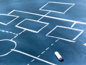 Der schnelle Weg zu effizienteren, schneller anpassbaren und nachvollziehbaren Geschäftsprozessen
